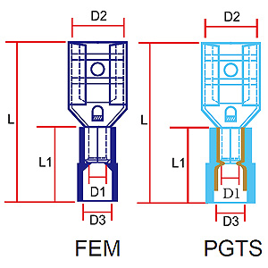 361 FEM/PGTS Series - YEONG CHWEN INDUSTRIES CO.,LTD.